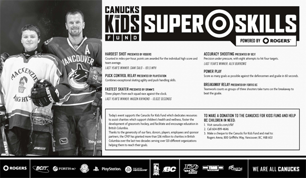 Vancouver Canucks Superskills Photocard